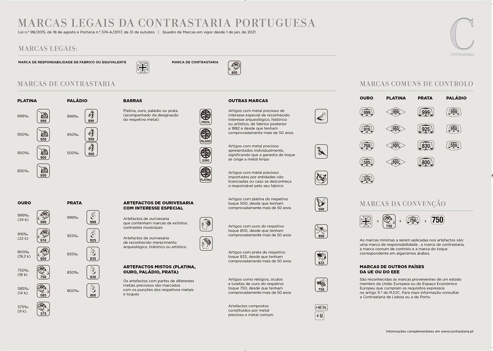 Contrastaria Portuguesa